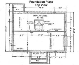 foundation - blueprint